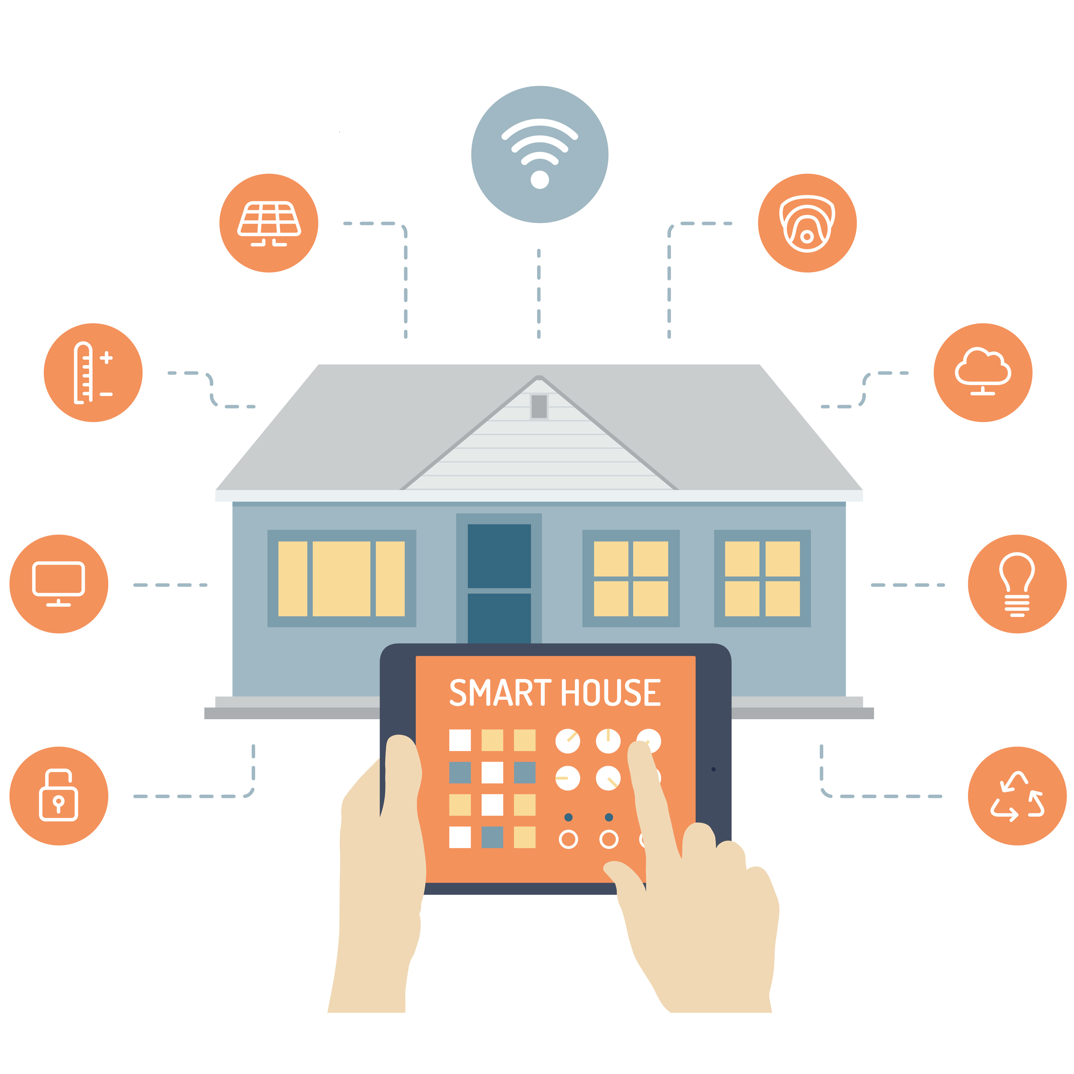 Smart Home Technologies: EXPERTISE